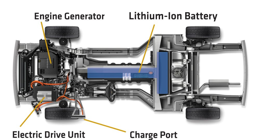 Chevy Volt chassis