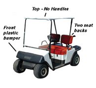 Determine the Make, Model, Type and Voltage of your Golf Cart on cushman golf cart models, vintage golf carts models, ez golf cart models, ezgo golf cart models, tomberlin golf cart models, hyundai golf cart models, ezgo utility cart models, western golf cart models, bmw golf cart models, yamaha golf cart models, harley davidson golf cart models, columbia golf cart models, fairplay golf cart models,